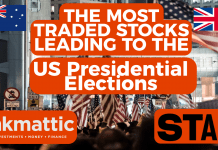 top traded stocks